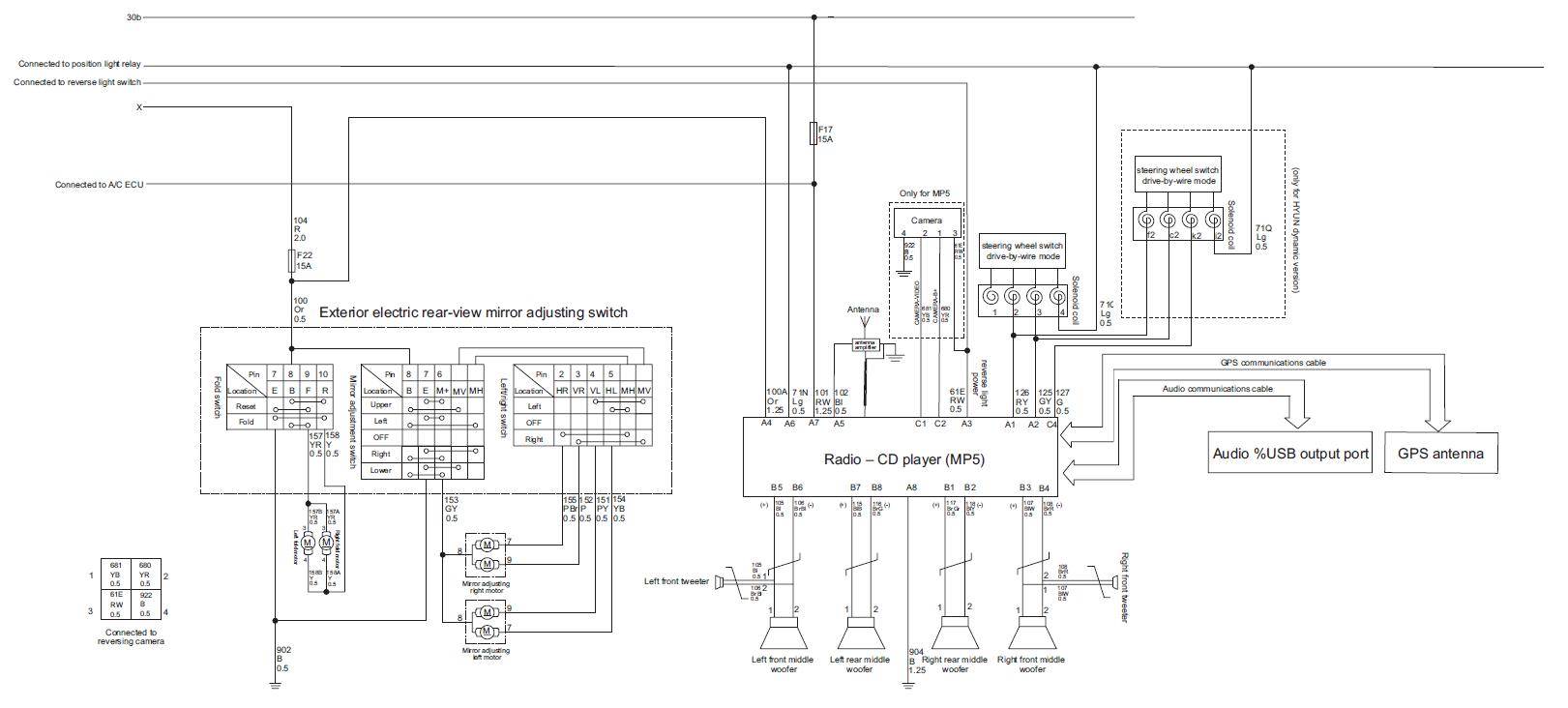 diagrama de cableado pagina 22  u2013 ais3d