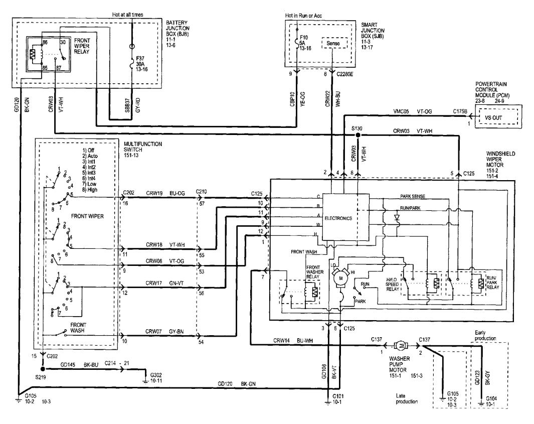 diagrama de cableado sistema de limpiador y lavadoras  u2013 ais3d