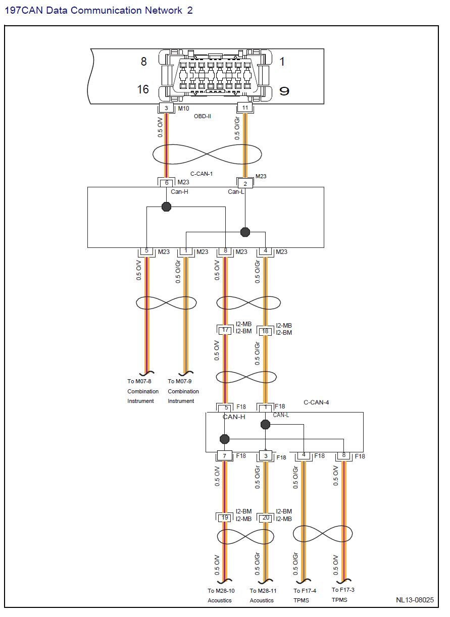 diagrama de cableado can hoja 2 jac s2  u2013 ais3d