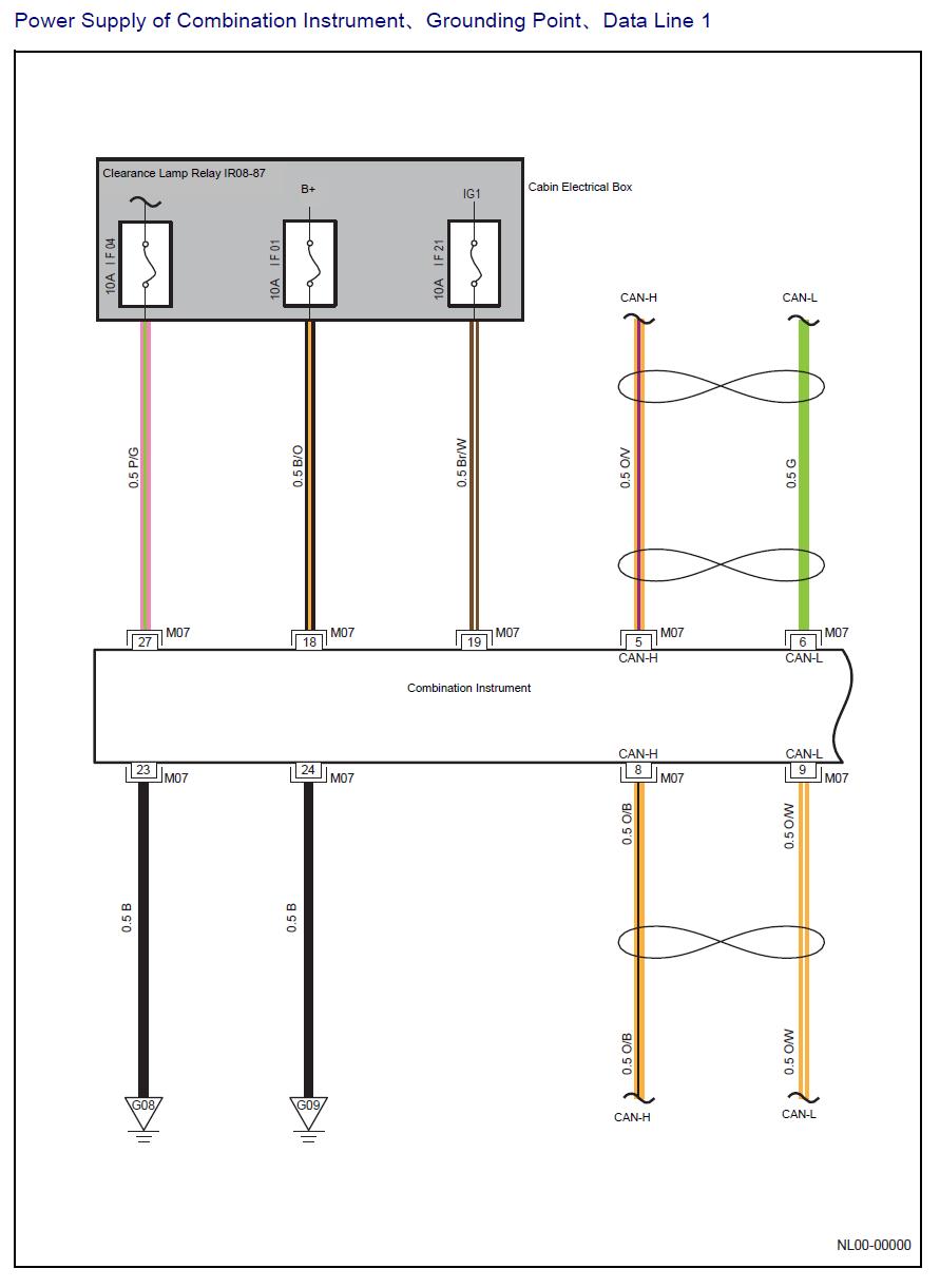 diagrama de cableado tablero de instrumentos  u2013 ais3d